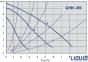 Циркуляционный насос IMP PUMPS GHN 25/80-180 0