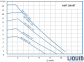 Циркуляционный насос IMP PUMPS NMT SMART 25/100-180 0